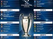 Calendario, clasificación y Grupos. UEFA
