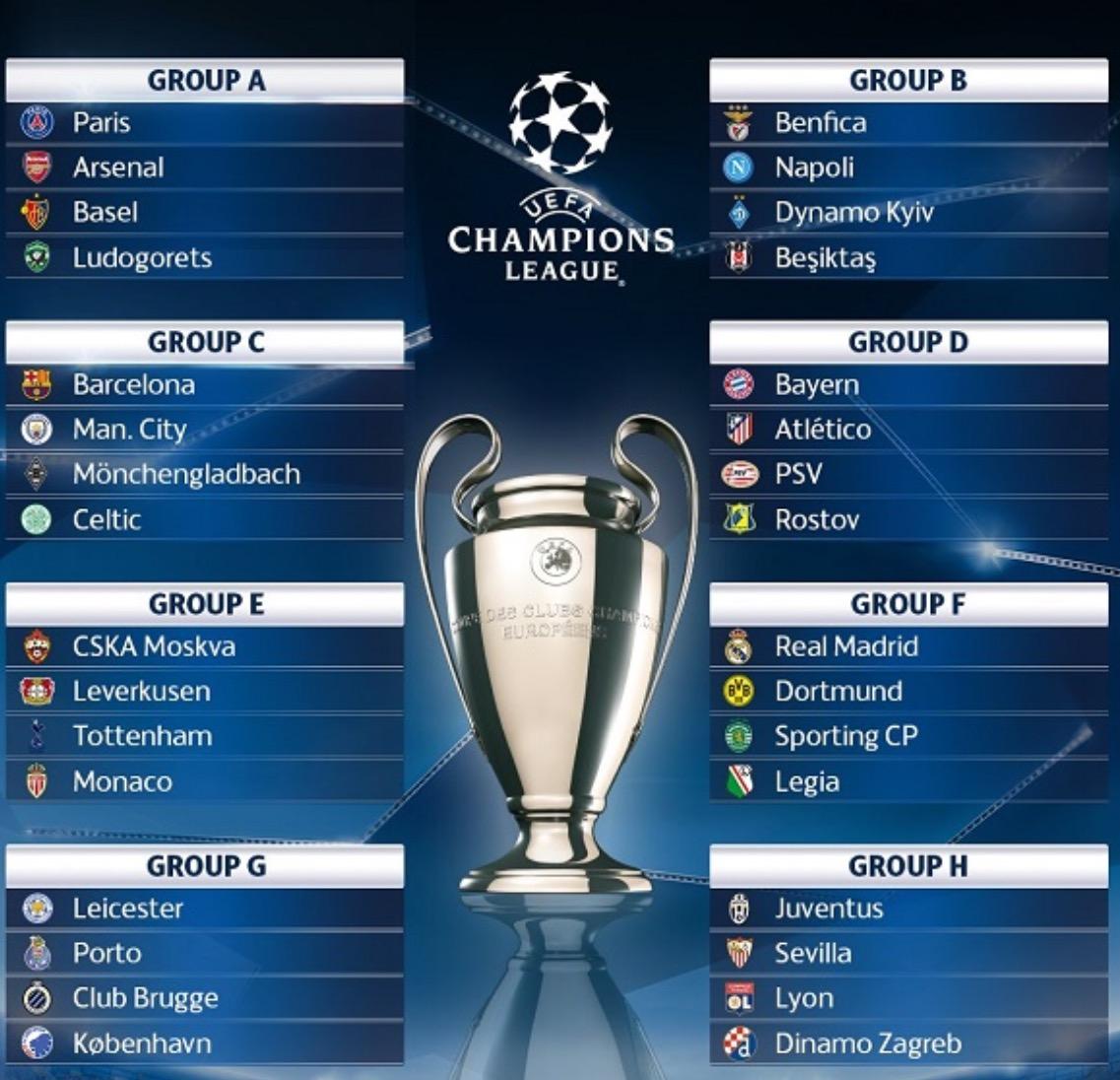 Calendario Psg.Calendario Clasificacion Y Grupos Uefa Blog De Apuestas